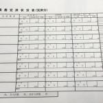 2015-04-05 16.24.20